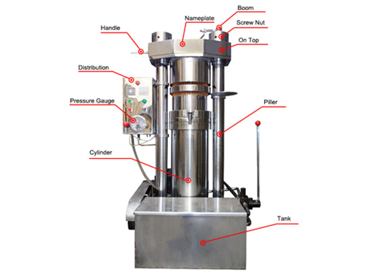 hydraulic oil press structure details