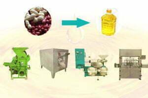 peanut oil production line