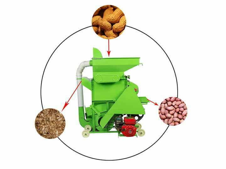 peanut sheller machine